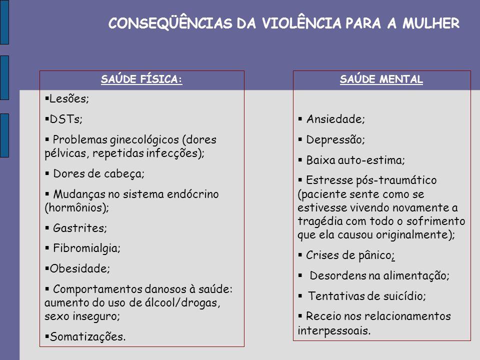 CONSEQÜÊNCIAS DA VIOLÊNCIA PARA A MULHER SAÚDE FÍSICA: Lesões; DSTs; Problemas ginecológicos (dores pélvicas, repetidas infecções); Dores de cabeça; M