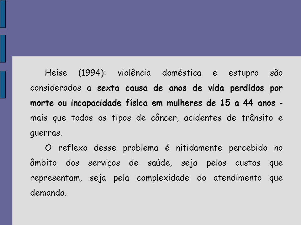 Heise (1994): violência doméstica e estupro são considerados a sexta causa de anos de vida perdidos por morte ou incapacidade física em mulheres de 15