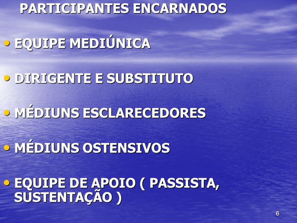 6 PARTICIPANTES ENCARNADOS PARTICIPANTES ENCARNADOS EQUIPE MEDIÚNICA EQUIPE MEDIÚNICA DIRIGENTE E SUBSTITUTO DIRIGENTE E SUBSTITUTO MÉDIUNS ESCLARECED