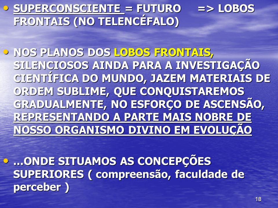 18 SUPERCONSCIENTE = FUTURO => LOBOS FRONTAIS (NO TELENCÉFALO) SUPERCONSCIENTE = FUTURO => LOBOS FRONTAIS (NO TELENCÉFALO) NOS PLANOS DOS LOBOS FRONTA
