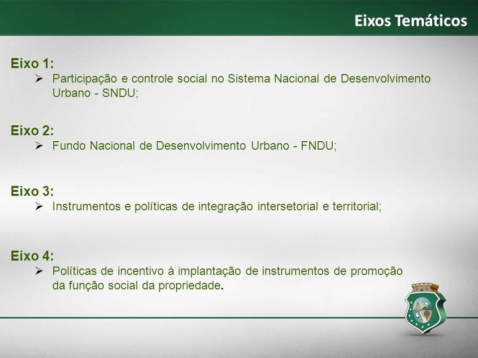 Eixo 2: Fundo Nacional de Desenvolvimento Urbano - FNDU; Eixo 3: Instrumentos e políticas de integração intersetorial e territorial; Eixo 4: Políticas