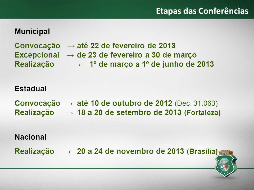 Municipal Convocação até 22 de fevereiro de 2013 Excepcional de 23 de fevereiro a 30 de março Realização 1º de março a 1º de junho de 2013 Estadual Co