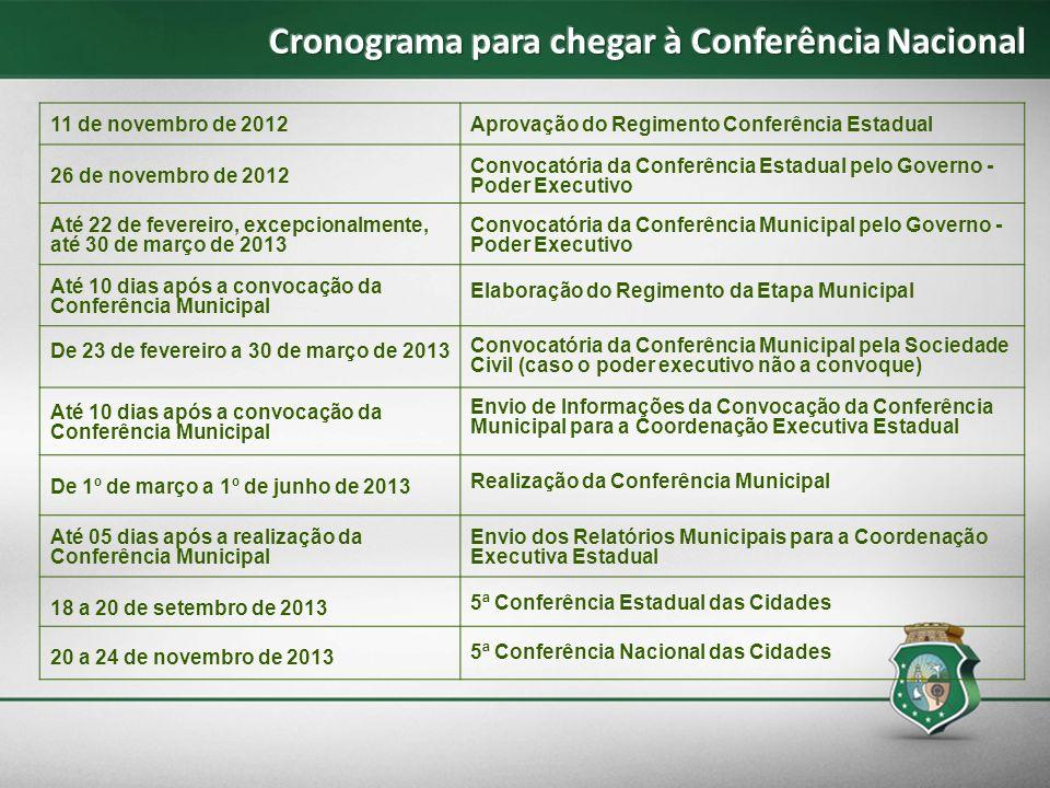 11 de novembro de 2012Aprovação do Regimento Conferência Estadual 26 de novembro de 2012 Convocatória da Conferência Estadual pelo Governo - Poder Exe