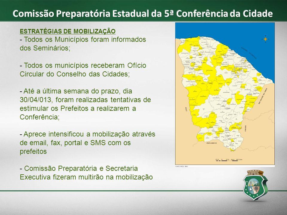 ESTRATÉGIAS DE MOBILIZAÇÃO - Todos os Municípios foram informados dos Seminários; - Todos os municípios receberam Ofício Circular do Conselho das Cida