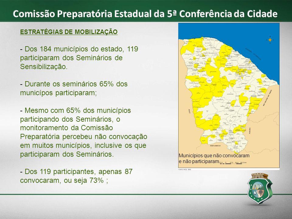 ESTRATÉGIAS DE MOBILIZAÇÃO - Dos 184 municípios do estado, 119 participaram dos Seminários de Sensibilização. - Durante os seminários 65% dos municípo