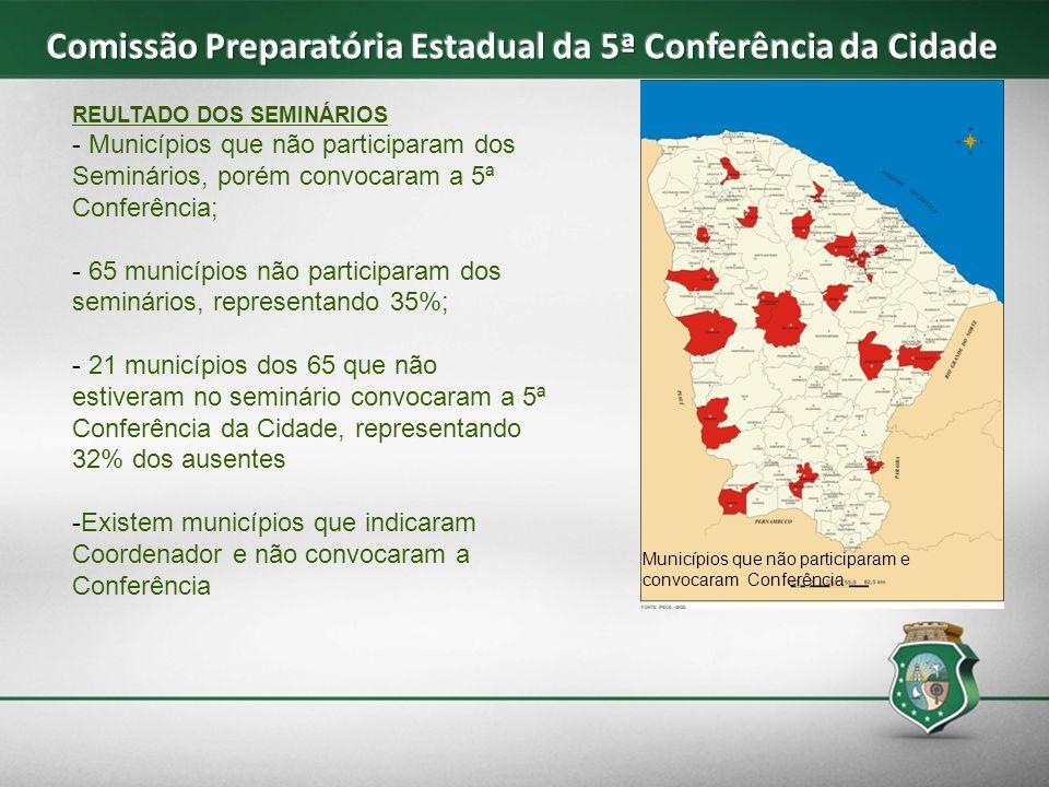 REULTADO DOS SEMINÁRIOS - Até o momento a Comissão Preparatória recebeu 108 Convocações; - Este número compreende a 59% de todos os municípios cearenses; - Foram realizados 08 Seminários dividos por Território; - Dos 184 municípios do estado, 119 participaram dos Seminários de Sensibilização.