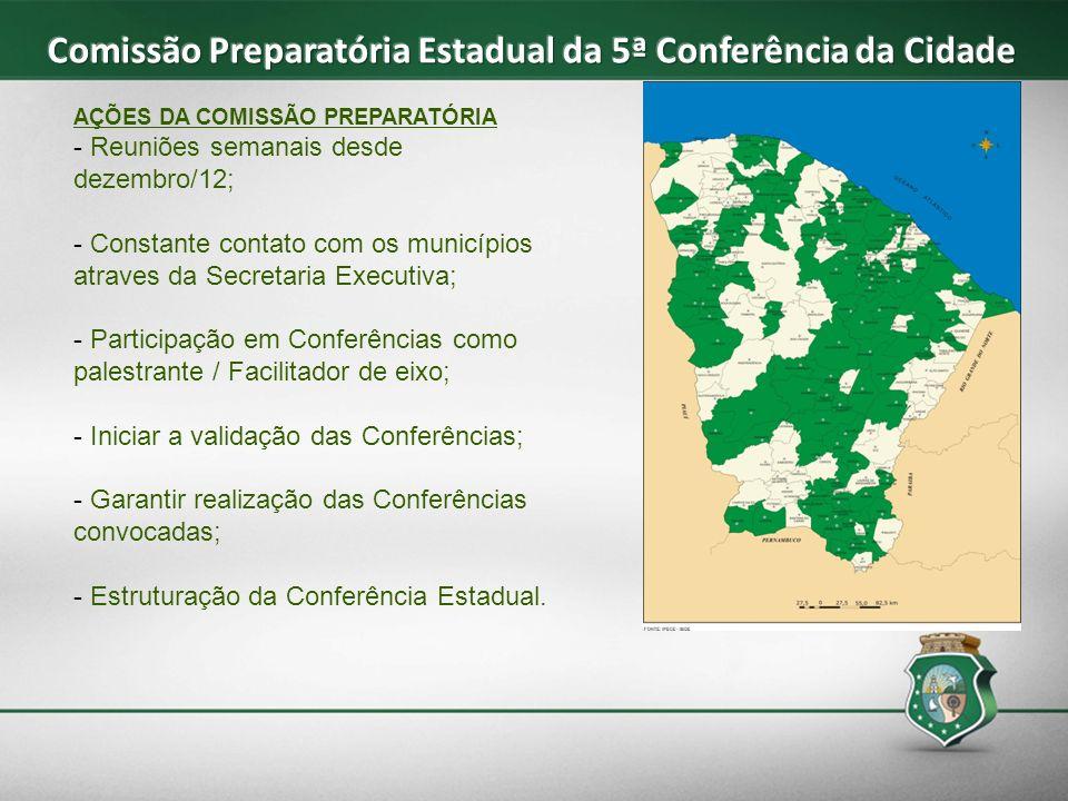 AÇÕES DA COMISSÃO PREPARATÓRIA - Reuniões semanais desde dezembro/12; - Constante contato com os municípios atraves da Secretaria Executiva; - Partici