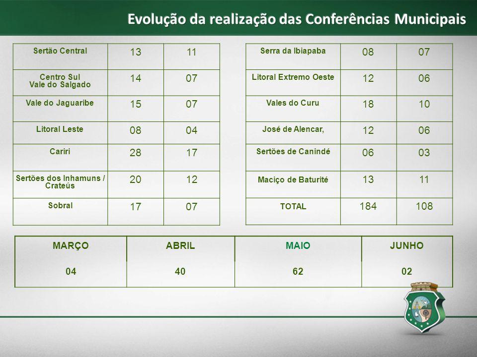 Convocação da 5 a Conferência Estadual das Cidades: Decreto Nº 31.063, de 26 de novembro de 2012.