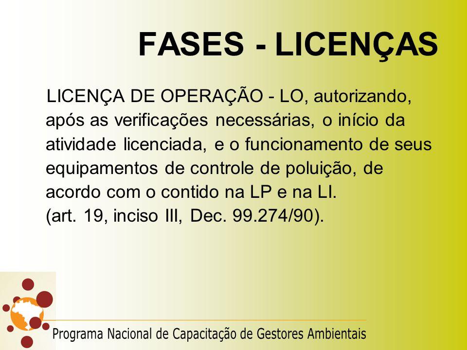 FASES - LICENÇAS LICENÇA DE OPERAÇÃO - LO, autorizando, após as verificações necessárias, o início da atividade licenciada, e o funcionamento de seus