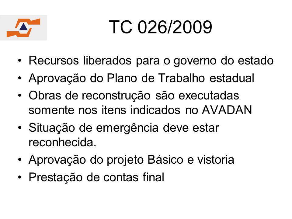 TC 026/2009 Recursos liberados para o governo do estado Aprovação do Plano de Trabalho estadual Obras de reconstrução são executadas somente nos itens