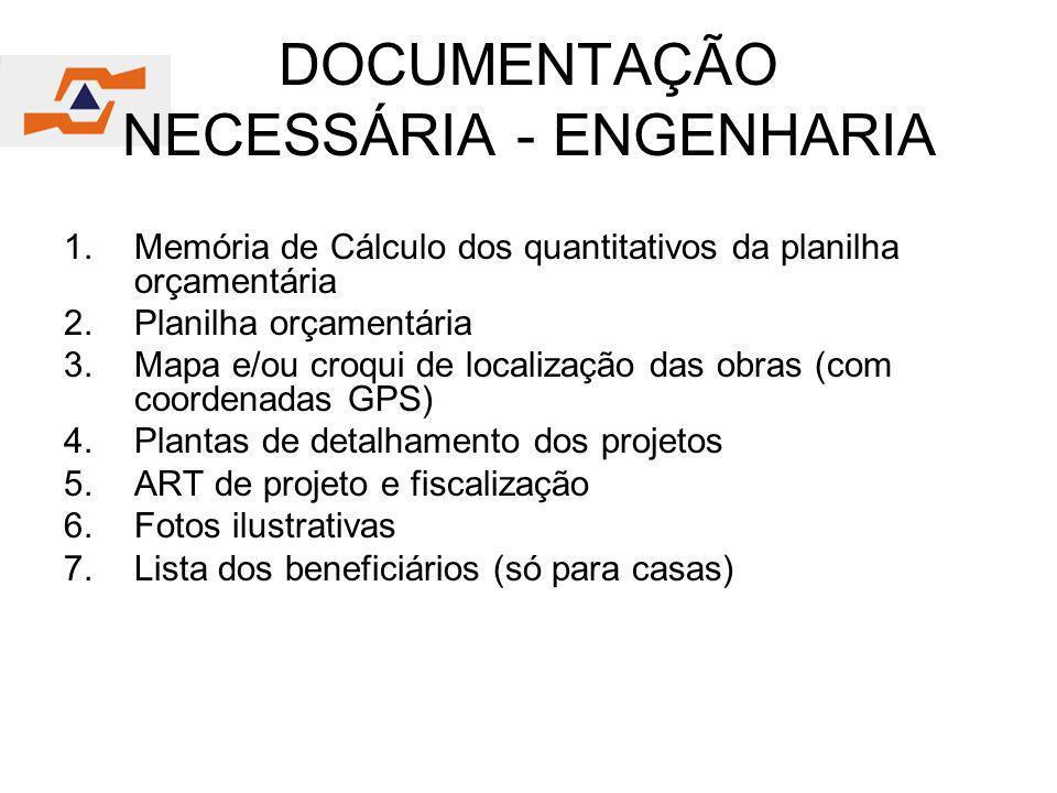 DOCUMENTAÇÃO NECESSÁRIA - ENGENHARIA 1.Memória de Cálculo dos quantitativos da planilha orçamentária 2.Planilha orçamentária 3.Mapa e/ou croqui de loc