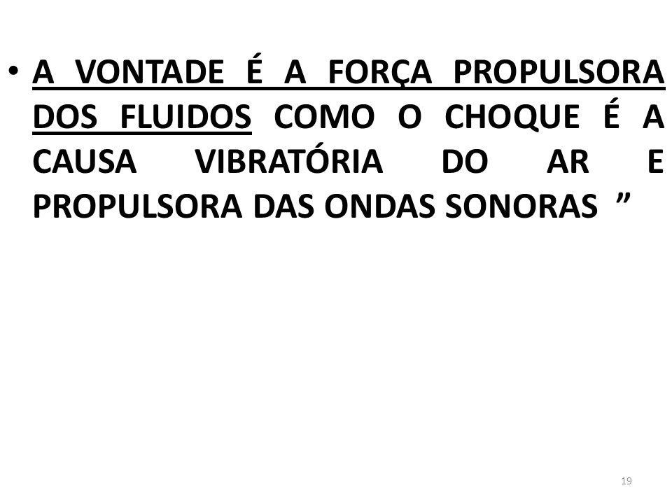 19 A VONTADE É A FORÇA PROPULSORA DOS FLUIDOS COMO O CHOQUE É A CAUSA VIBRATÓRIA DO AR E PROPULSORA DAS ONDAS SONORAS