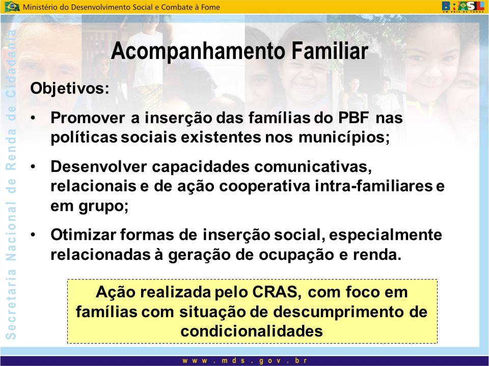 Acompanhamento Familiar Objetivos: Promover a inserção das famílias do PBF nas políticas sociais existentes nos municípios; Desenvolver capacidades co
