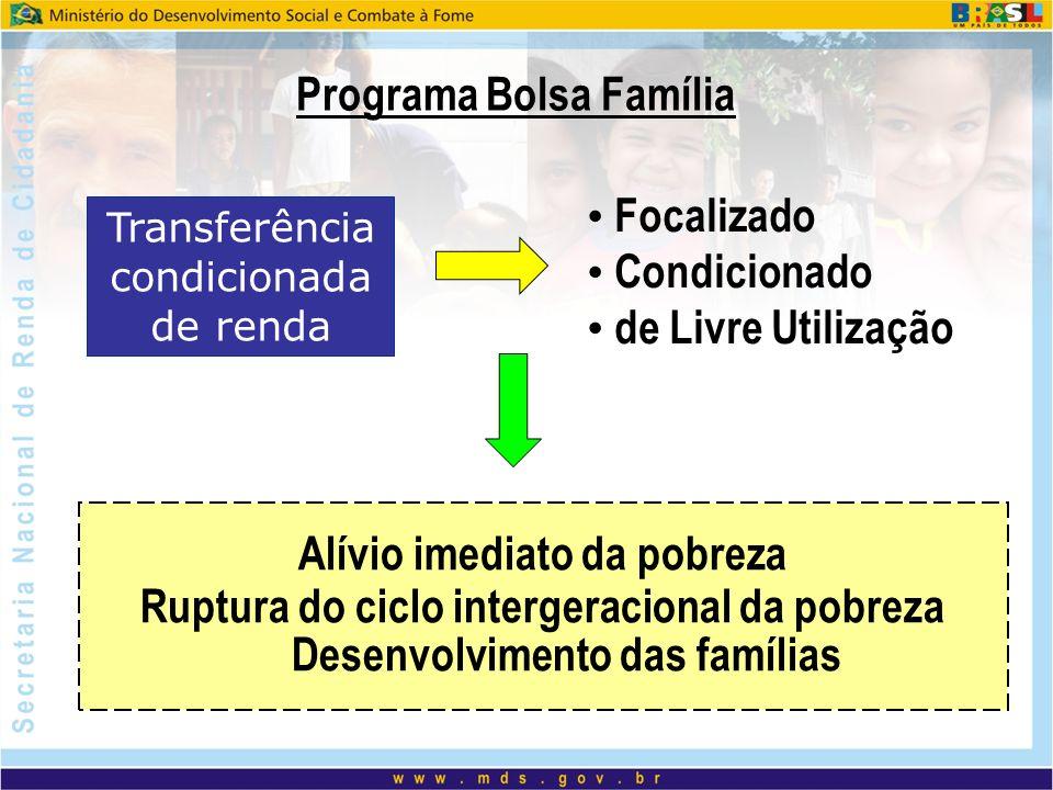 Programa Bolsa Família Alívio imediato da pobreza Ruptura do ciclo intergeracional da pobreza Desenvolvimento das famílias Transferência condicionada