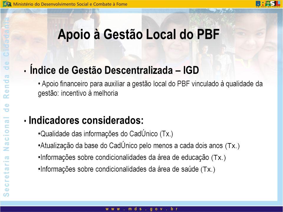 Apoio à Gestão Local do PBF Índice de Gestão Descentralizada – IGD Apoio financeiro para auxiliar a gestão local do PBF vinculado à qualidade da gestã