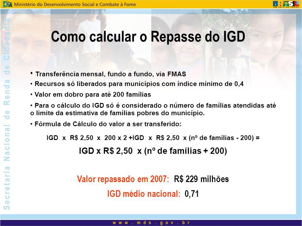 Como calcular o Repasse do IGD Transferência mensal, fundo a fundo, via FMAS Recursos só liberados para municípios com índice mínimo de 0,4 Valor em d