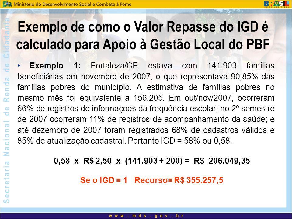 Exemplo de como o Valor Repasse do IGD é calculado para Apoio à Gestão Local do PBF Exemplo 1: Fortaleza/CE estava com 141.903 famílias beneficiárias