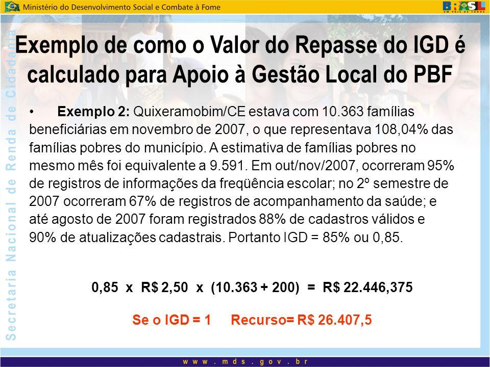 Exemplo de como o Valor do Repasse do IGD é calculado para Apoio à Gestão Local do PBF Exemplo 2: Quixeramobim/CE estava com 10.363 famílias beneficiá