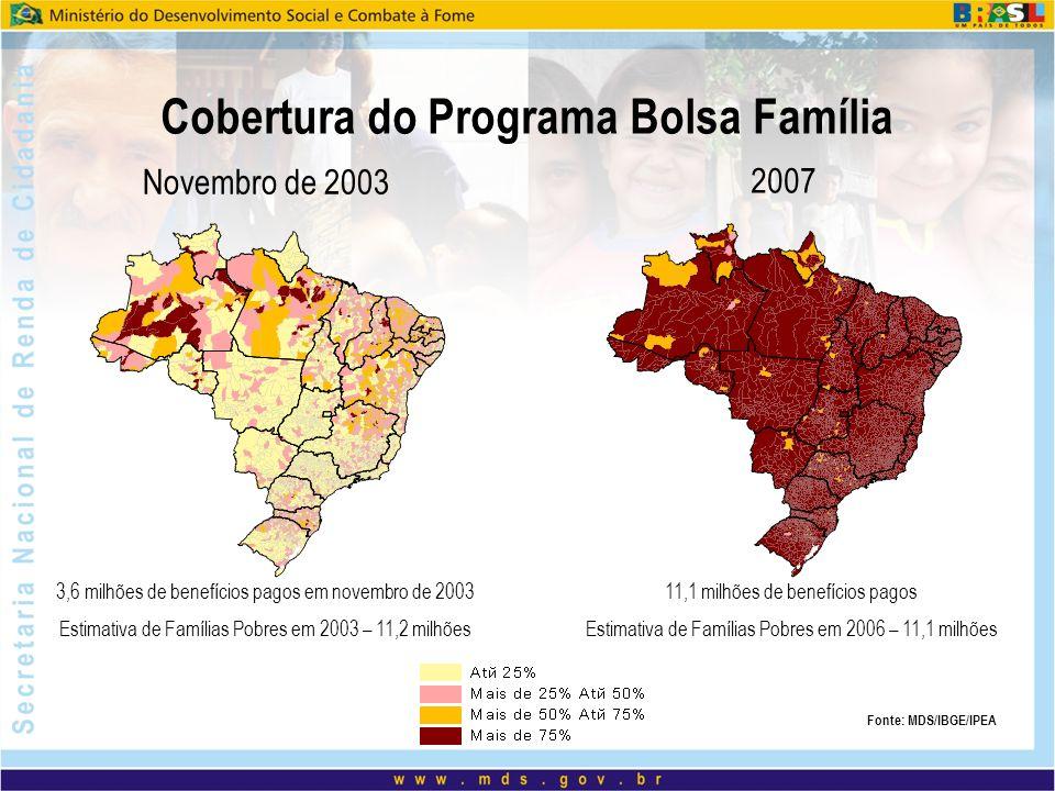 Novembro de 2003 2007 11,1 milhões de benefícios pagos Estimativa de Famílias Pobres em 2006 – 11,1 milhões Fonte: MDS/IBGE/IPEA 3,6 milhões de benefí