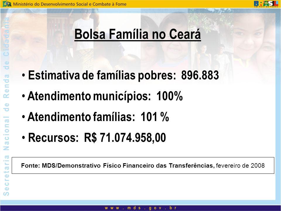 Bolsa Família no Ceará Estimativa de famílias pobres: 896.883 Atendimento municípios: 100% Atendimento famílias: 101 % Recursos: R$ 71.074.958,00 Font