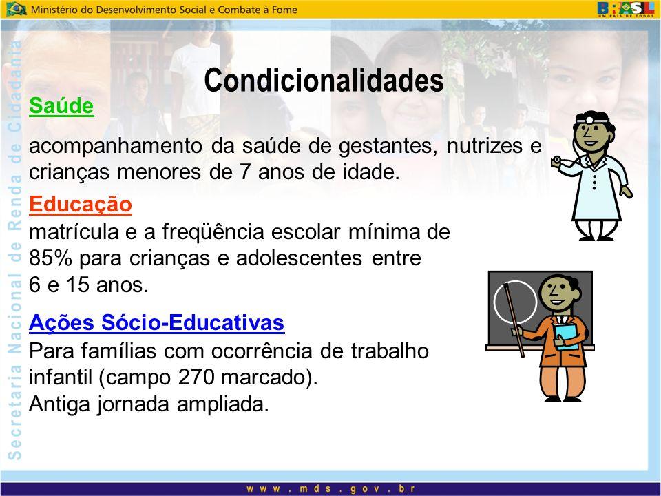 Condicionalidades Saúde acompanhamento da saúde de gestantes, nutrizes e crianças menores de 7 anos de idade. Educação matrícula e a freqüência escola