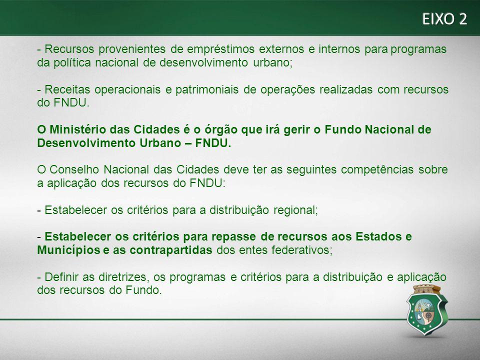 - Recursos provenientes de empréstimos externos e internos paraprogramas da política nacional de desenvolvimento urbano; - Receitas operacionais e patrimoniais de operações realizadas com recursos do FNDU.