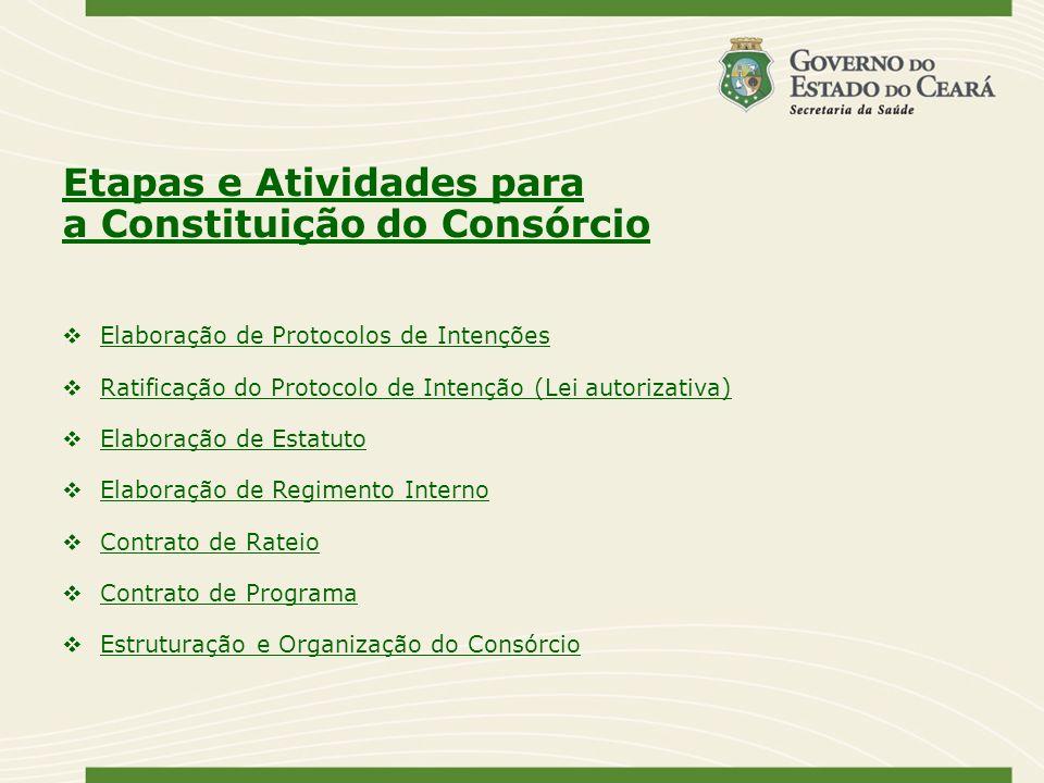 Etapas e Atividades para a Constituição do Consórcio Elaboração de Protocolos de Intenções Ratificação do Protocolo de Intenção (Lei autorizativa) Ela