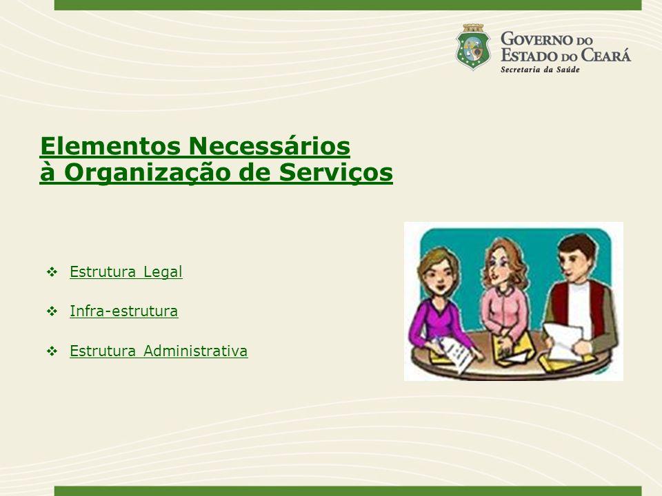 Elementos Necessários à Organização de Serviços Estrutura Legal Infra-estrutura Estrutura Administrativa