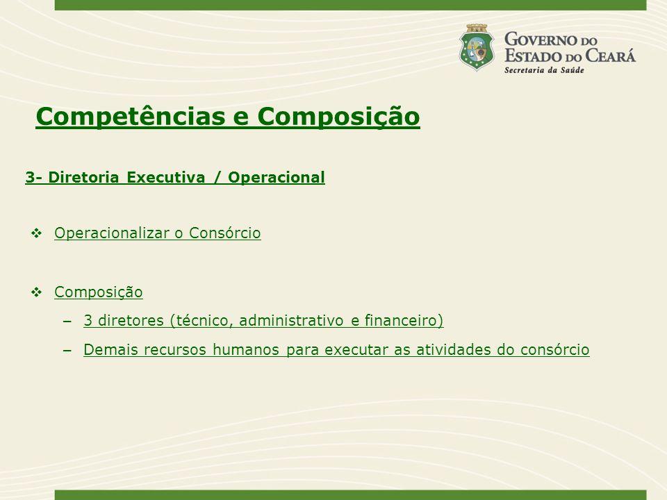 Operacionalizar o Consórcio Composição – 3 diretores (técnico, administrativo e financeiro) – Demais recursos humanos para executar as atividades do c