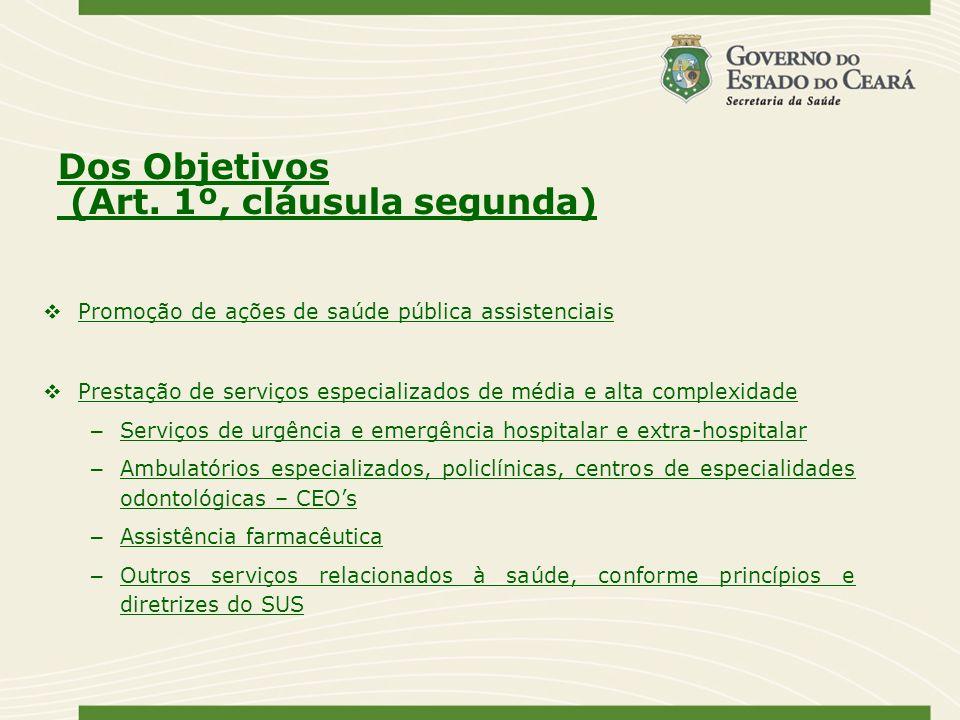Dos Objetivos (Art. 1º, cláusula segunda) Promoção de ações de saúde pública assistenciais Prestação de serviços especializados de média e alta comple