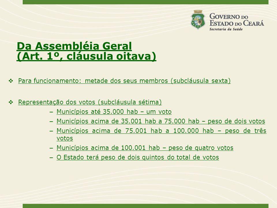 Da Assembléia Geral (Art. 1º, cláusula oitava) Para funcionamento: metade dos seus membros (subcláusula sexta) Representação dos votos (subcláusula sé