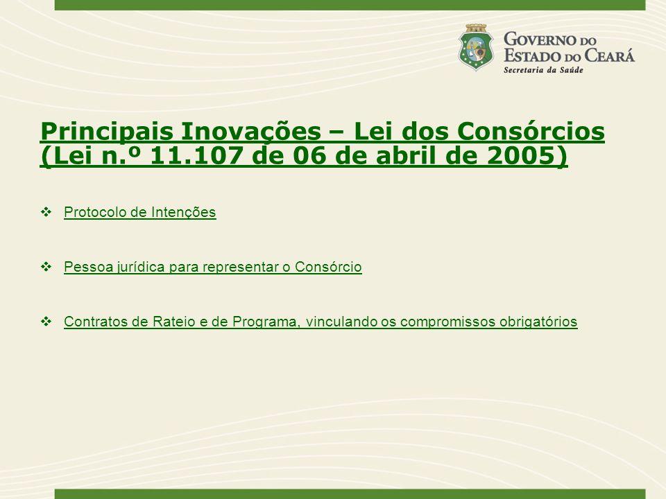 Principais Inovações – Lei dos Consórcios (Lei n.º 11.107 de 06 de abril de 2005) Protocolo de Intenções Pessoa jurídica para representar o Consórcio