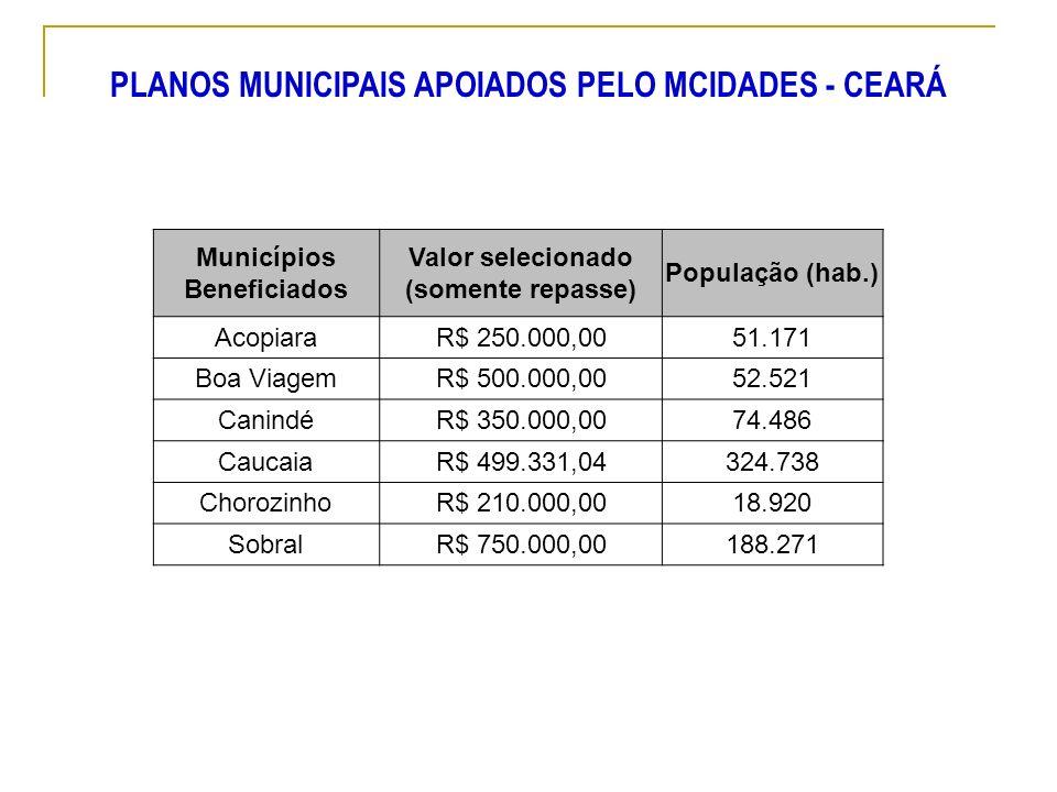 PLANOS MUNICIPAIS APOIADOS PELO MCIDADES - CEARÁ Municípios Beneficiados Valor selecionado (somente repasse) População (hab.) AcopiaraR$ 250.000,0051.