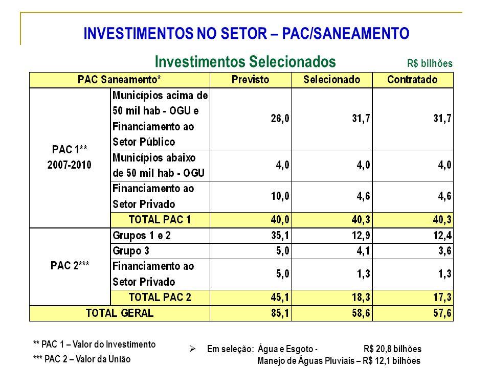 R$ bilhões ** Considera Valores de Investimento *** Considera Valores da União Investimentos Selecionados INVESTIMENTOS NO SETOR – PAC/SANEAMENTO ** P