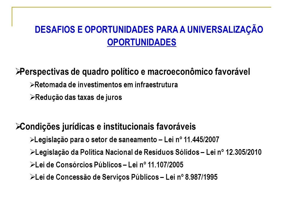 OPORTUNIDADES Perspectivas de quadro político e macroeconômico favorável Retomada de investimentos em infraestrutura Redução das taxas de juros Condiç