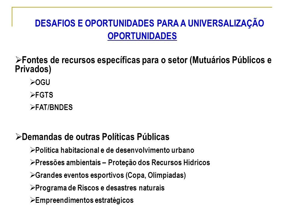 OPORTUNIDADES Fontes de recursos específicas para o setor (Mutuários Públicos e Privados) OGU FGTS FAT/BNDES Demandas de outras Políticas Públicas Pol