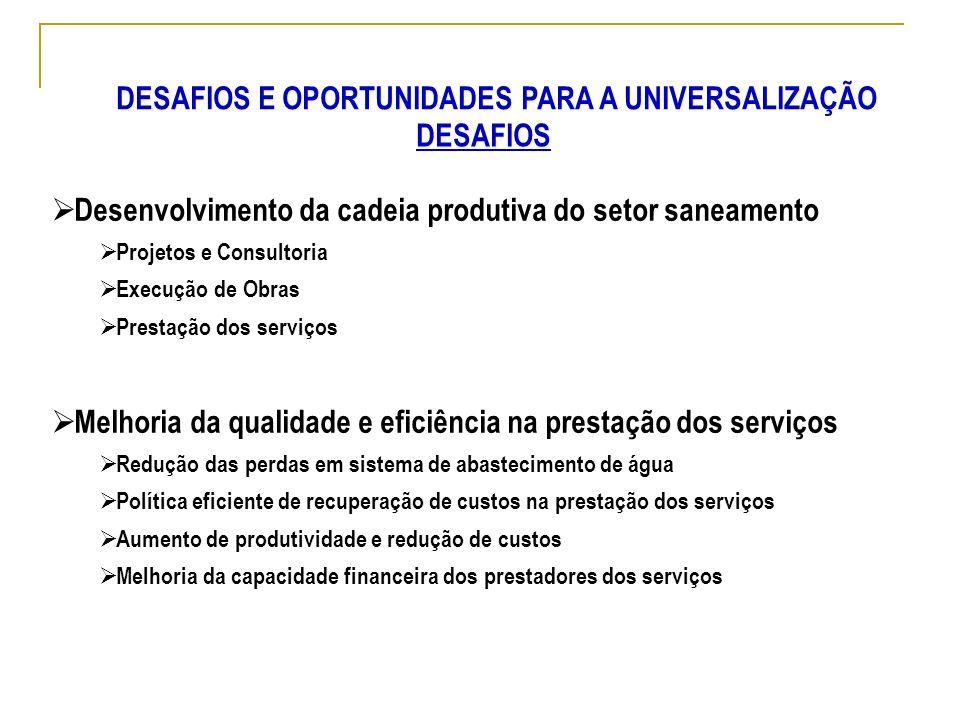 DESAFIOS DESAFIOS E OPORTUNIDADES PARA A UNIVERSALIZAÇÃO Desenvolvimento da cadeia produtiva do setor saneamento Projetos e Consultoria Execução de Ob