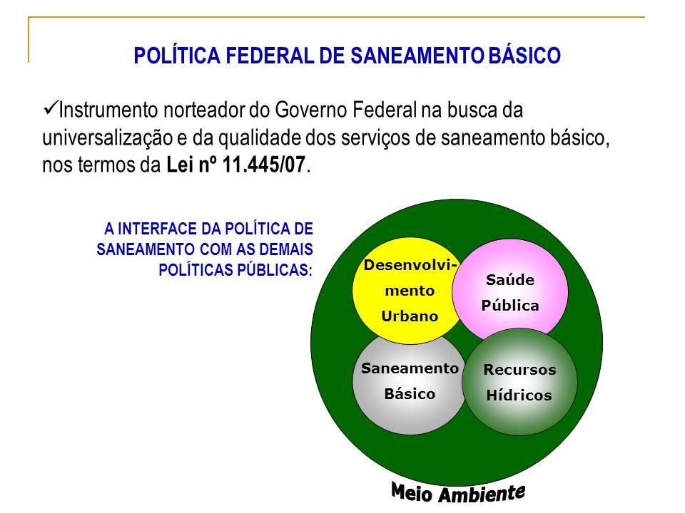 Saneamento Básico Desenvolvi- mento Urbano Saúde Pública Recursos Hídricos A INTERFACE DA POLÍTICA DE SANEAMENTO COM AS DEMAIS POLÍTICAS PÚBLICAS: Ins