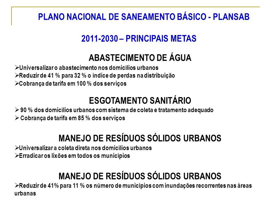 2011-2030 – PRINCIPAIS METAS ABASTECIMENTO DE ÁGUA Universalizar o abastecimento nos domicílios urbanos Reduzir de 41 % para 32 % o índice de perdas n