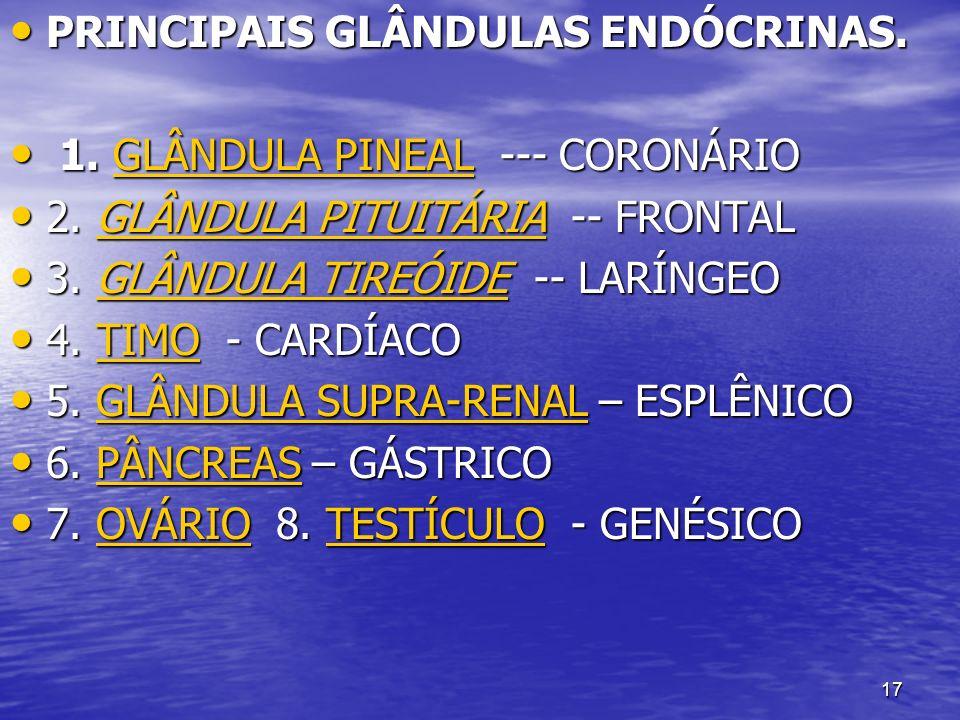 17 PRINCIPAIS GLÂNDULAS ENDÓCRINAS. PRINCIPAIS GLÂNDULAS ENDÓCRINAS. 1. GLÂNDULA PINEAL --- CORONÁRIO 1. GLÂNDULA PINEAL --- CORONÁRIOGLÂNDULA PINEALG