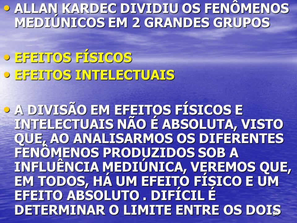 39 ALLAN KARDEC DIVIDIU OS FENÔMENOS MEDIÚNICOS EM 2 GRANDES GRUPOS ALLAN KARDEC DIVIDIU OS FENÔMENOS MEDIÚNICOS EM 2 GRANDES GRUPOS EFEITOS FÍSICOS E