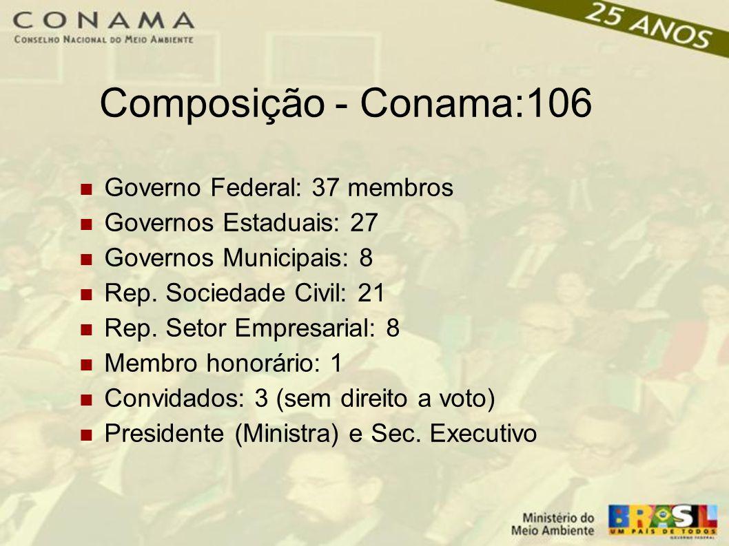 Composição - Conama:106 Governo Federal: 37 membros Governos Estaduais: 27 Governos Municipais: 8 Rep.