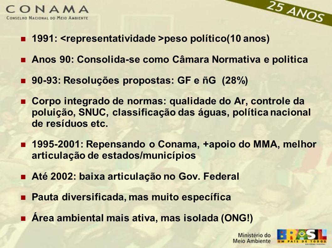 Lei 6.938/81 Estabelece a Política Nacional do Meio Ambiente e institui o Sistema Nacional do Meio Ambiente-SISNAMA
