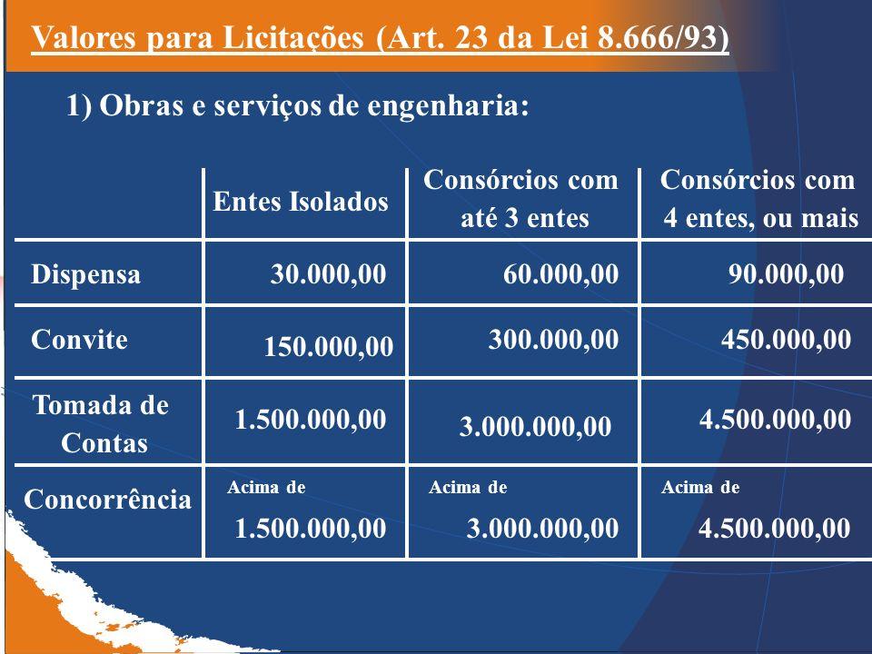 Valores para Licitações (Art.