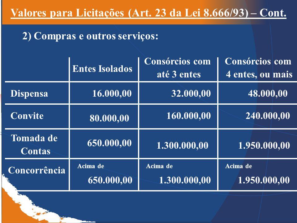 Valores para Licitações (Art.23 da Lei 8.666/93) – Cont.