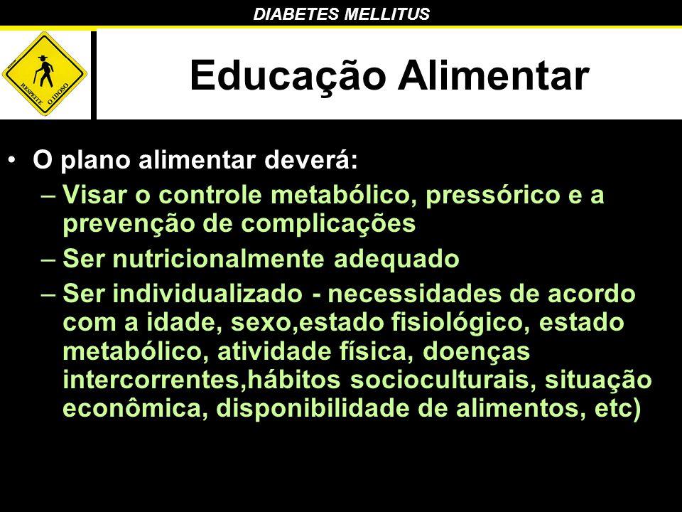 DIABETES MELLITUS Educação Alimentar O plano alimentar deverá: –Visar o controle metabólico, pressórico e a prevenção de complicações –Ser nutricional