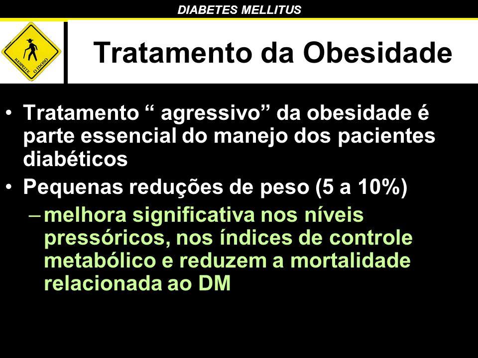 DIABETES MELLITUS Tratamento da Obesidade Tratamento agressivo da obesidade é parte essencial do manejo dos pacientes diabéticos Pequenas reduções de