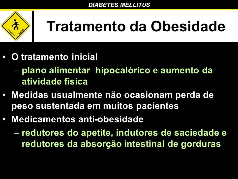 DIABETES MELLITUS Tratamento da Obesidade O tratamento inicial –plano alimentar hipocalórico e aumento da atividade física Medidas usualmente não ocas