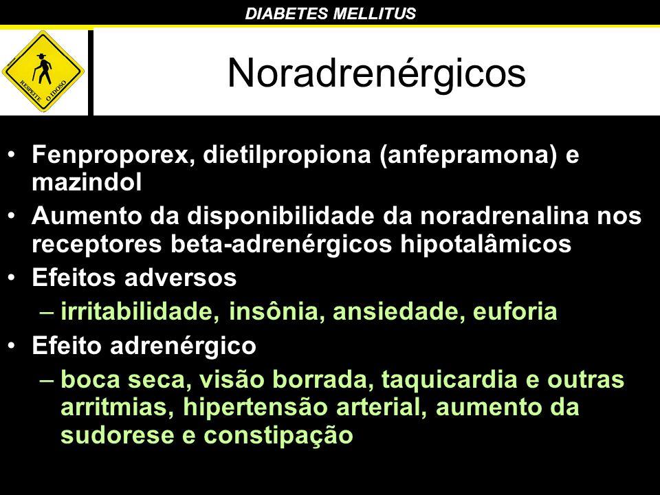 DIABETES MELLITUS Noradrenérgicos Fenproporex, dietilpropiona (anfepramona) e mazindol Aumento da disponibilidade da noradrenalina nos receptores beta
