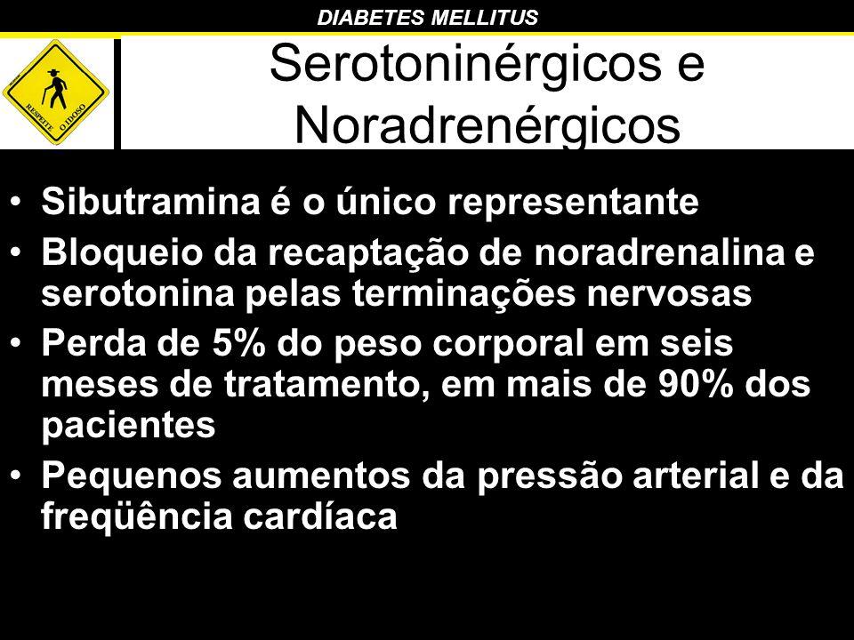 DIABETES MELLITUS Serotoninérgicos e Noradrenérgicos Sibutramina é o único representante Bloqueio da recaptação de noradrenalina e serotonina pelas te